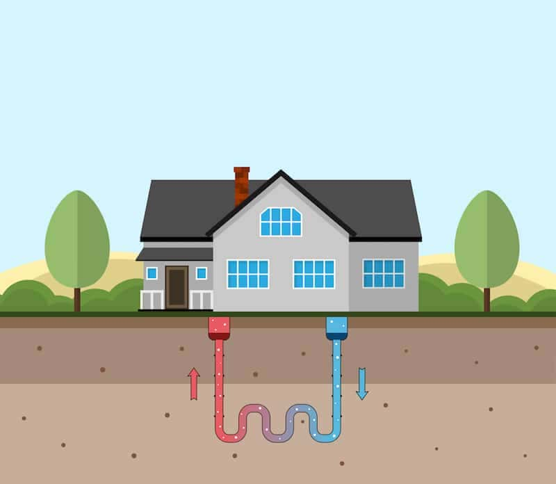 Geothermal heat pump concept. Eco friendly house with geothermal heating and energy generation. Vector illustration.